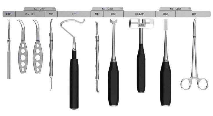 L1® MI Orthognathics Sequenzschablonen