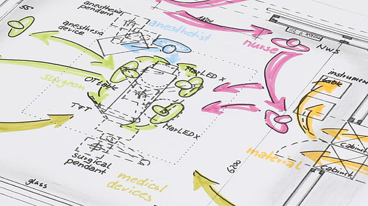 workflow-based planning