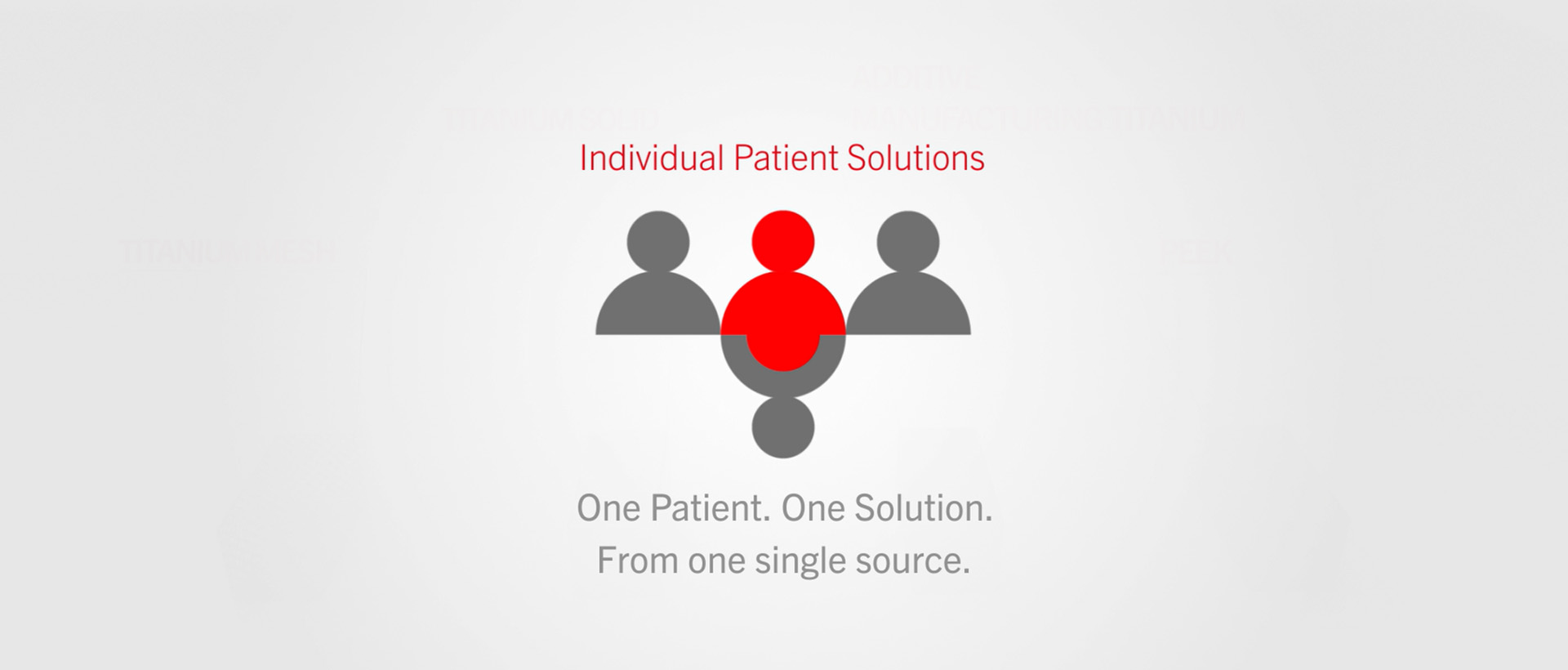 Individual Patient Solutions | IPS®
